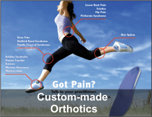 Custom-made Orthotics